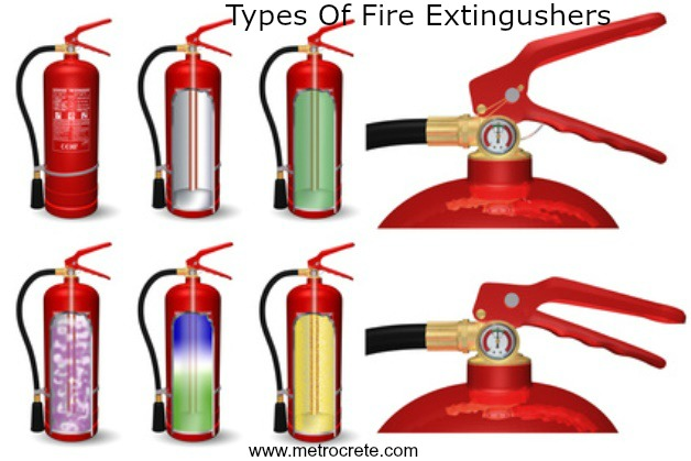 Types of Fire Extinguishers for Commercial Kitchens